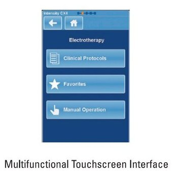 TheraTouch Systems Feature Easy to Use Touchscreen Interface