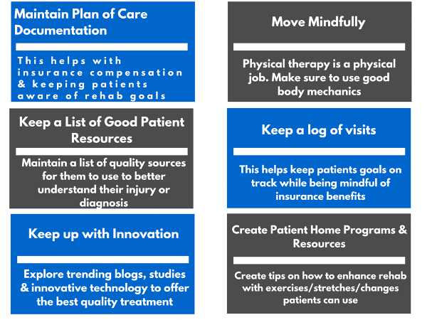 List for Increasing Efficiency & Patient Care at a Physical